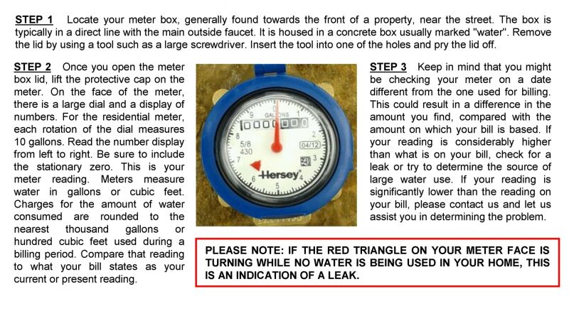 Meter Reading Instructions
